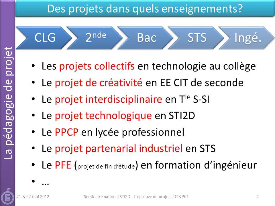 Les projets collectifs en technologie au collège Le projet de créativité en EE CIT de seconde Le projet interdisciplinaire en T le S-SI Le projet tech