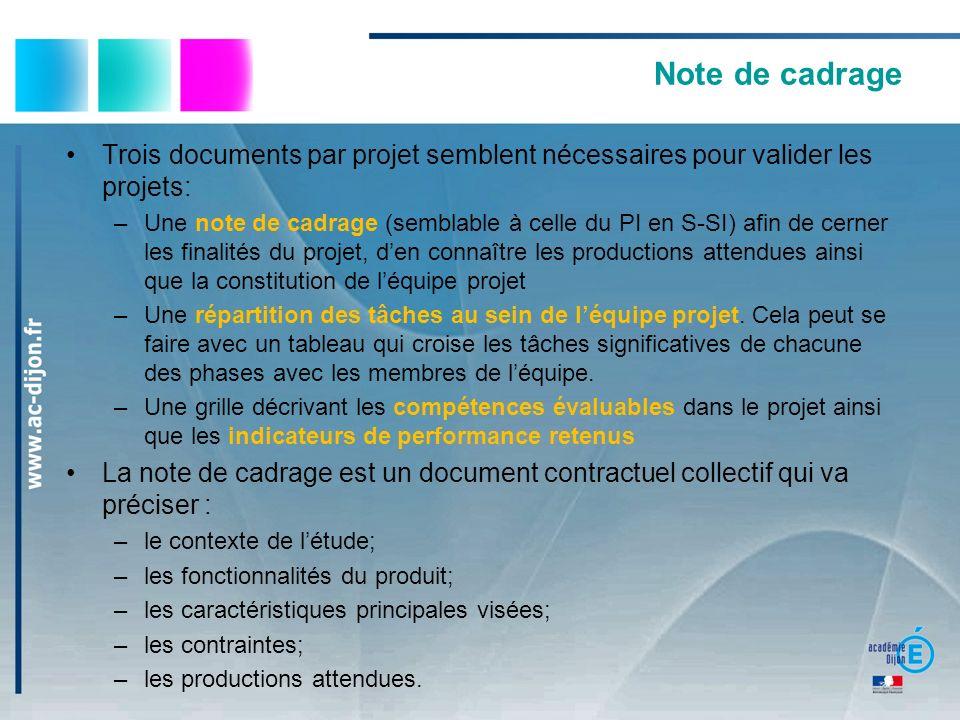 Note de cadrage Trois documents par projet semblent nécessaires pour valider les projets: –Une note de cadrage (semblable à celle du PI en S-SI) afin