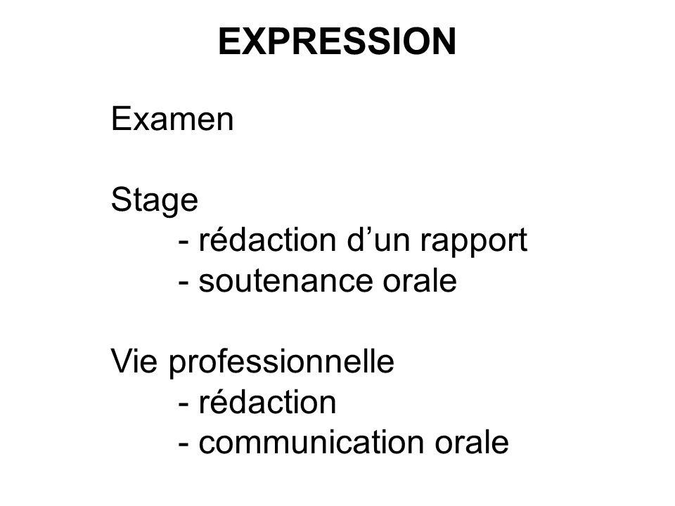 Expression dans la vie professionnelle 1 - conscience de la situation de communication, i.e.