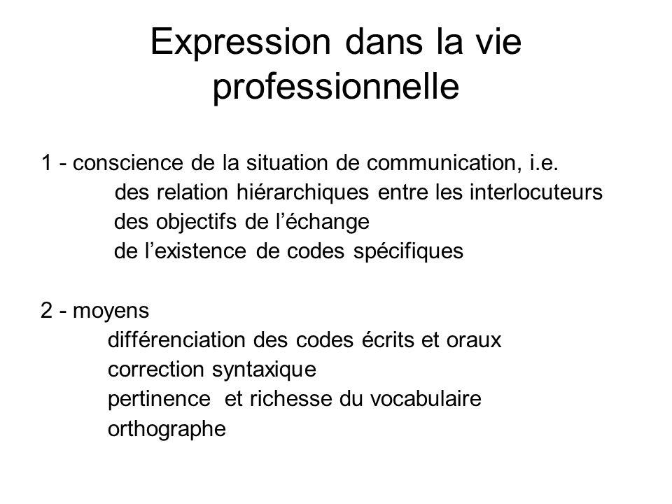 Expression dans la vie professionnelle 1 - conscience de la situation de communication, i.e. des relation hiérarchiques entre les interlocuteurs des o