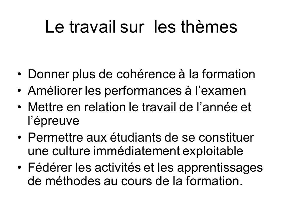 Le travail sur les thèmes Donner plus de cohérence à la formation Améliorer les performances à lexamen Mettre en relation le travail de lannée et lépr