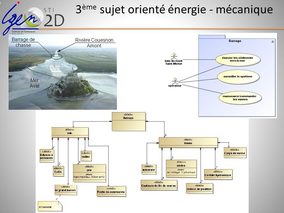 3 ème sujet orienté énergie - mécanique Rivière Couesnon Amont Barrage de chasse Mer Aval