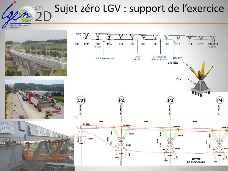 Sujet zéro LGV : support de lexercice béquille Pile