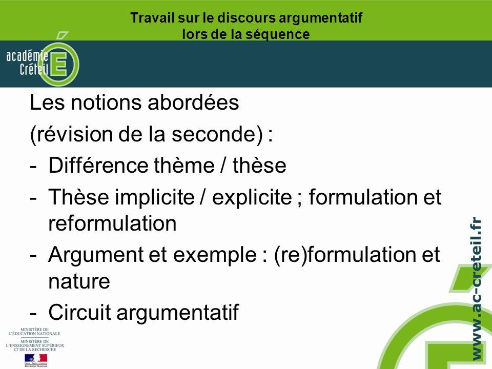 Travail décriture : les mots de largumentation Choisir un mot dans la liste des mots de largumentation suivante : Verbes : convaincre – démontrer – persuader – délibérer – manipuler – réfuter – argumenter – soutenir – étayer – alléguer – justifier – attester – corroborer – objecter – débattre – arguer – contester – nier – affirmer – contredire – expliquer – dialoguer – déduire – commenter Substantifs : réquisitoire – plaidoyer – thèse – argument – exemple – polémique – controverse – partisan – adversaire – raisonnement – preuve problématique Établir une fiche précisant : Son étymologie Son champ sémantique, lévolution historique des significations Les mots de la même famille Des synonymes (ou antonymes) Contextualiser le mot choisi en le rattachant à un chapitre de la journée dun scrutateur de votre choix et réécrire la scène correspondante