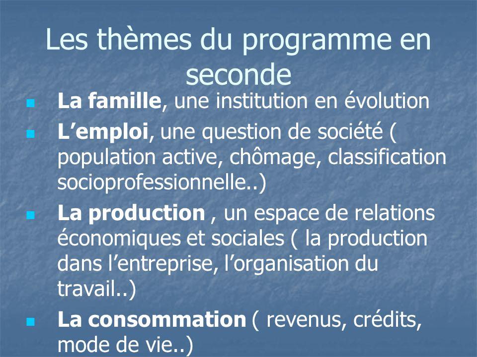 Les thèmes du programme en seconde La famille, une institution en évolution Lemploi, une question de société ( population active, chômage, classificat