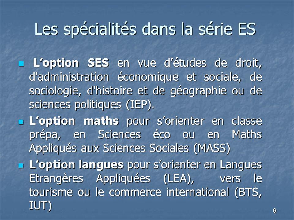 9 Les spécialités dans la série ES Loption SES en vue détudes de droit, d'administration économique et sociale, de sociologie, d'histoire et de géogra