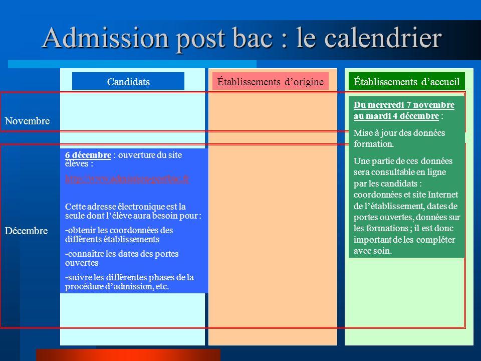 Admission post bac : le calendrier CandidatsÉtablissements dorigineÉtablissements daccueil Novembre Décembre Du mercredi 7 novembre au mardi 4 décembr