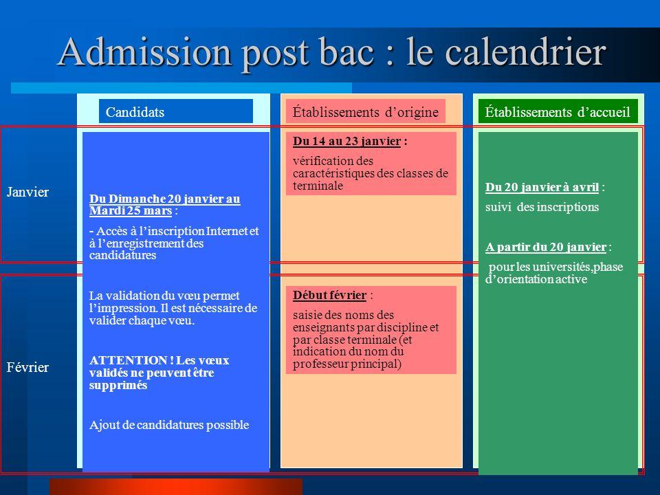 Admission post bac : le calendrier CandidatsÉtablissements dorigineÉtablissements daccueil Janvier Février Du 20 janvier à avril : suivi des inscripti