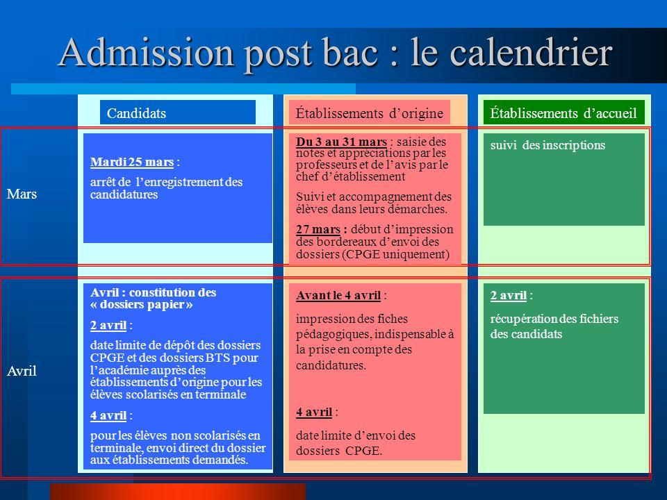 Admission post bac : le calendrier CandidatsÉtablissements dorigineÉtablissements daccueil Mars Avril suivi des inscriptions Mardi 25 mars : arrêt de