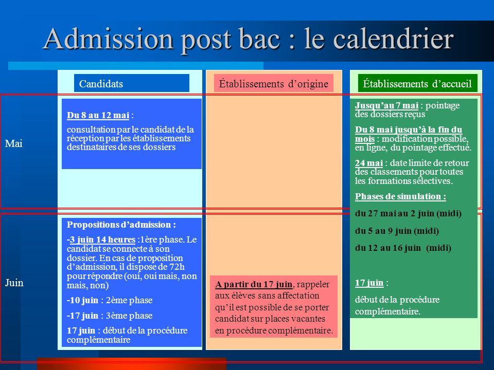 Admission post bac : le calendrier u CandidatsÉtablissements dorigineÉtablissements daccueil Mai Juin Jusquau 7 mai : pointage des dossiers reçus Du 8