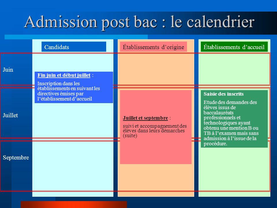 Admission post bac : le calendrier u CandidatsÉtablissements dorigineÉtablissements daccueil Juin Septembre Juillet Fin juin et début juillet : Inscri