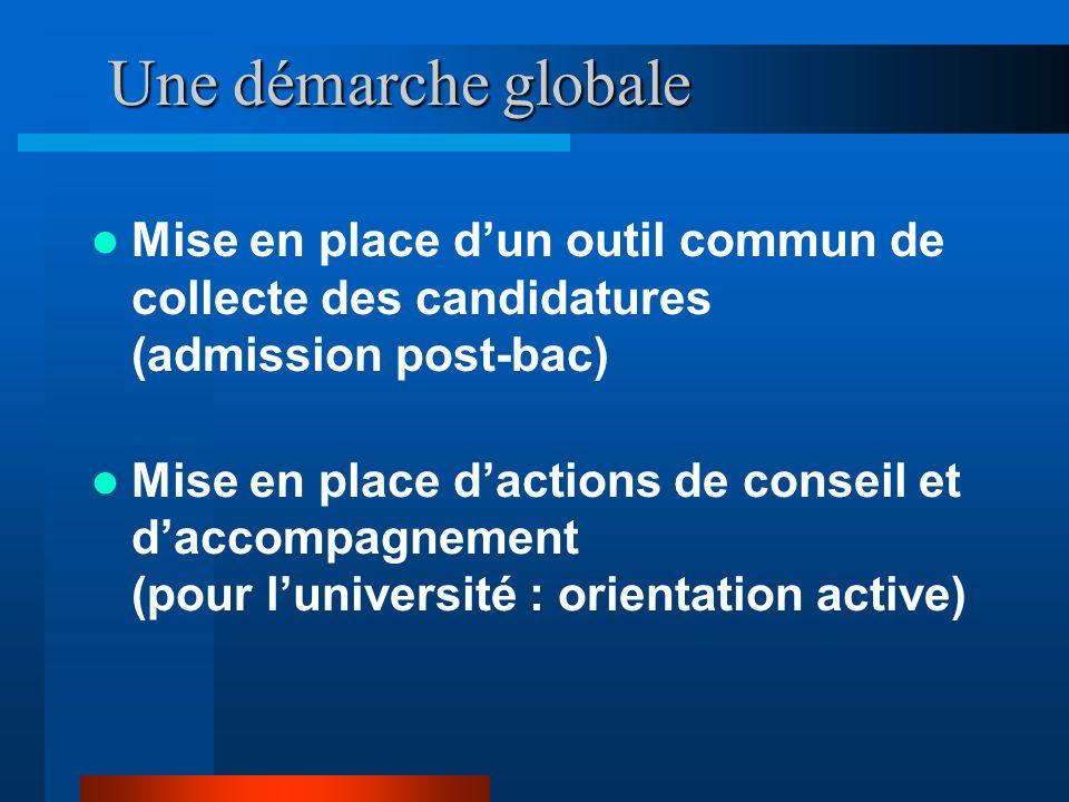 Une démarche globale Une démarche globale Mise en place dun outil commun de collecte des candidatures (admission post-bac) Mise en place dactions de c