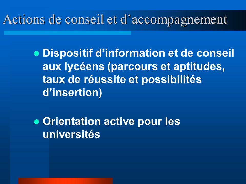 Actions de conseil et daccompagnement Dispositif dinformation et de conseil aux lycéens (parcours et aptitudes, taux de réussite et possibilités dinse
