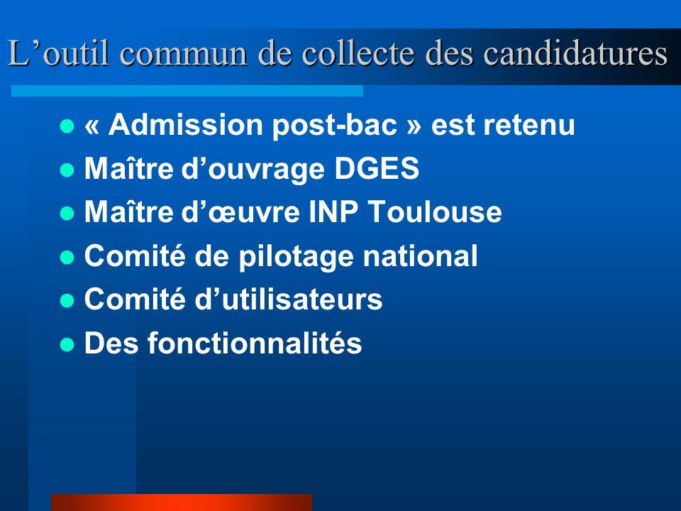 Loutil commun de collecte des candidatures « Admission post-bac » est retenu Maître douvrage DGES Maître dœuvre INP Toulouse Comité de pilotage nation