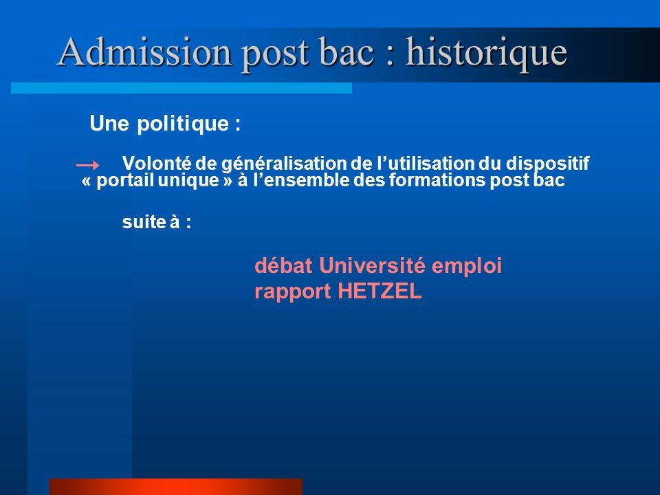 Admission post bac : historique Une politique : Volonté de généralisation de lutilisation du dispositif « portail unique » à lensemble des formations