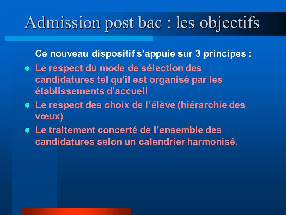 Admission post bac : les objectifs Ce nouveau dispositif sappuie sur 3 principes : Le respect du mode de sélection des candidatures tel quil est organ