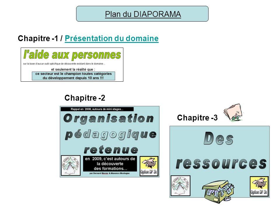 Chapitre -1 / Présentation du domainePrésentation du domaine Chapitre -2 Chapitre -3 Plan du DIAPORAMA