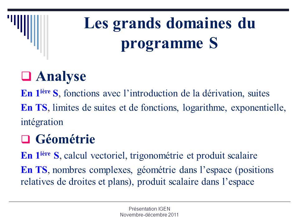 Les grands domaines du programme S Analyse En 1 ière S, fonctions avec lintroduction de la dérivation, suites En TS, limites de suites et de fonctions