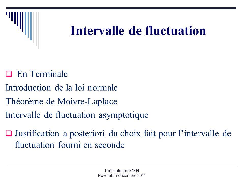 Présentation IGEN Novembre-décembre 2011 Intervalle de fluctuation En Terminale Introduction de la loi normale Théorème de Moivre-Laplace Intervalle d