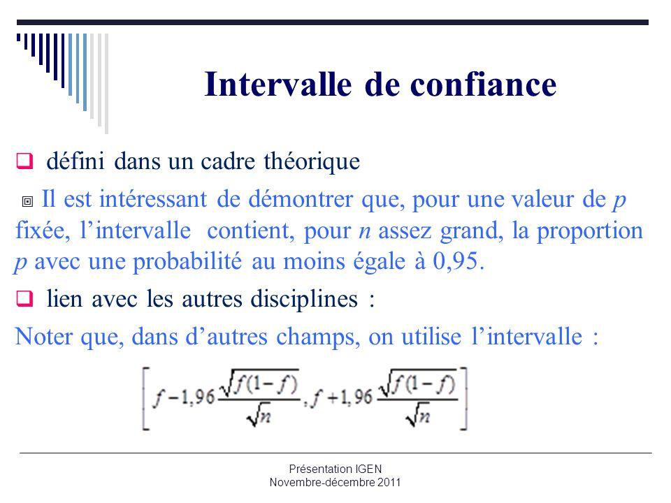 Présentation IGEN Novembre-décembre 2011 Intervalle de confiance défini dans un cadre théorique Il est intéressant de démontrer que, pour une valeur d