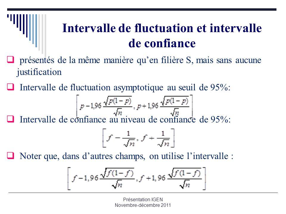 Présentation IGEN Novembre-décembre 2011 Intervalle de fluctuation et intervalle de confiance présentés de la même manière quen filière S, mais sans a