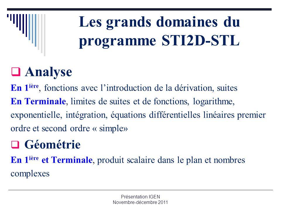 Les grands domaines du programme STI2D-STL Analyse En 1 ière, fonctions avec lintroduction de la dérivation, suites En Terminale, limites de suites et
