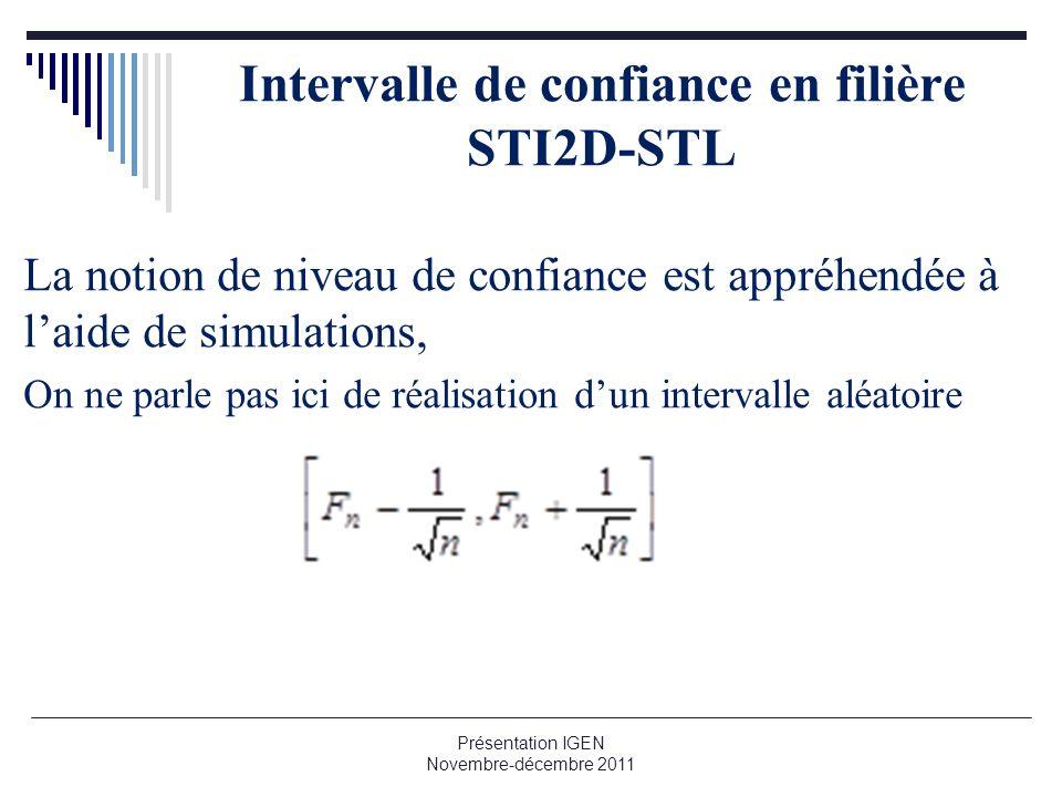 Intervalle de confiance en filière STI2D-STL La notion de niveau de confiance est appréhendée à laide de simulations, On ne parle pas ici de réalisati