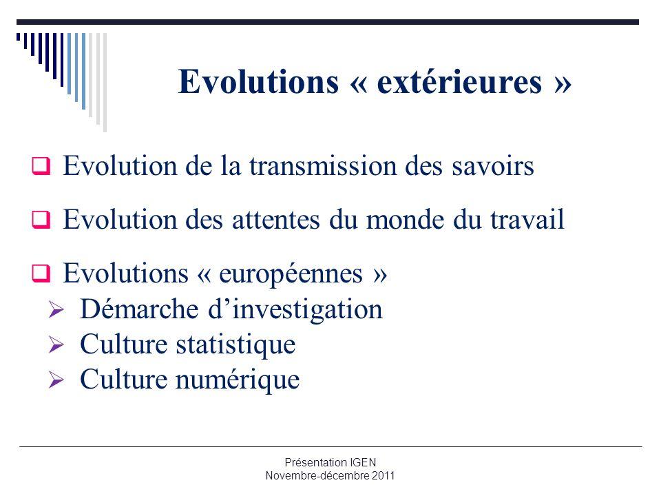 Evolutions « extérieures » Evolution de la transmission des savoirs Evolution des attentes du monde du travail Evolutions « européennes » Démarche din