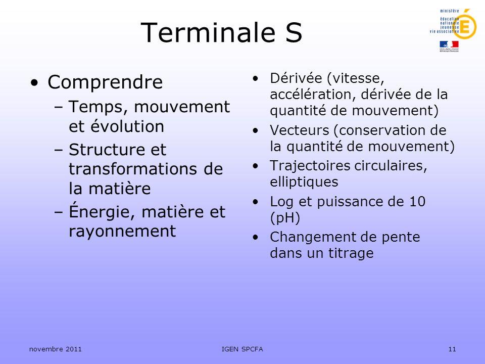 Terminale S Comprendre –Temps, mouvement et évolution –Structure et transformations de la matière –Énergie, matière et rayonnement Dérivée (vitesse, a