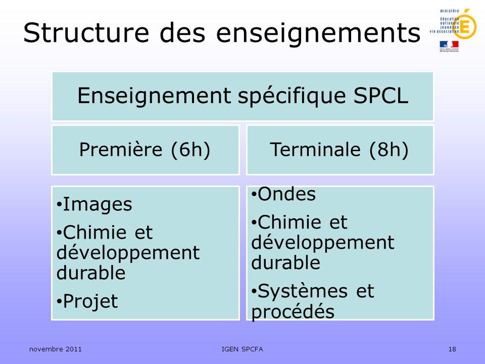 Structure des enseignements novembre 2011IGEN SPCFA18 Enseignement spécifique SPCL Première (6h)Terminale (8h) Images Chimie et développement durable