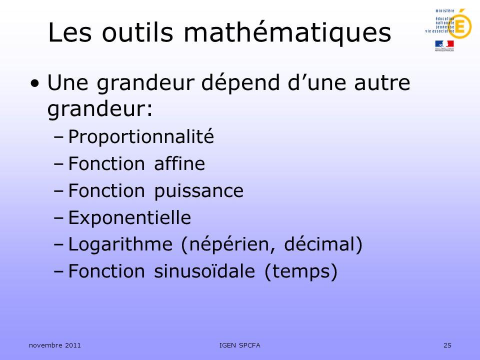 Les outils mathématiques Une grandeur dépend dune autre grandeur: –Proportionnalité –Fonction affine –Fonction puissance –Exponentielle –Logarithme (n