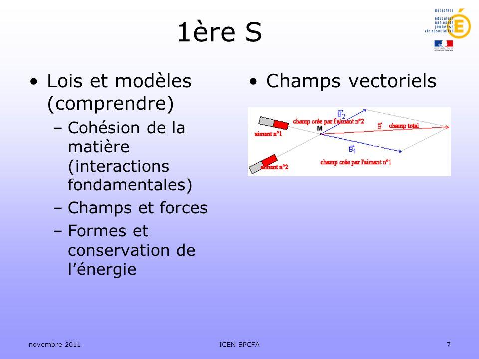 1ère S Lois et modèles (comprendre) –Cohésion de la matière (interactions fondamentales) –Champs et forces –Formes et conservation de lénergie Champs