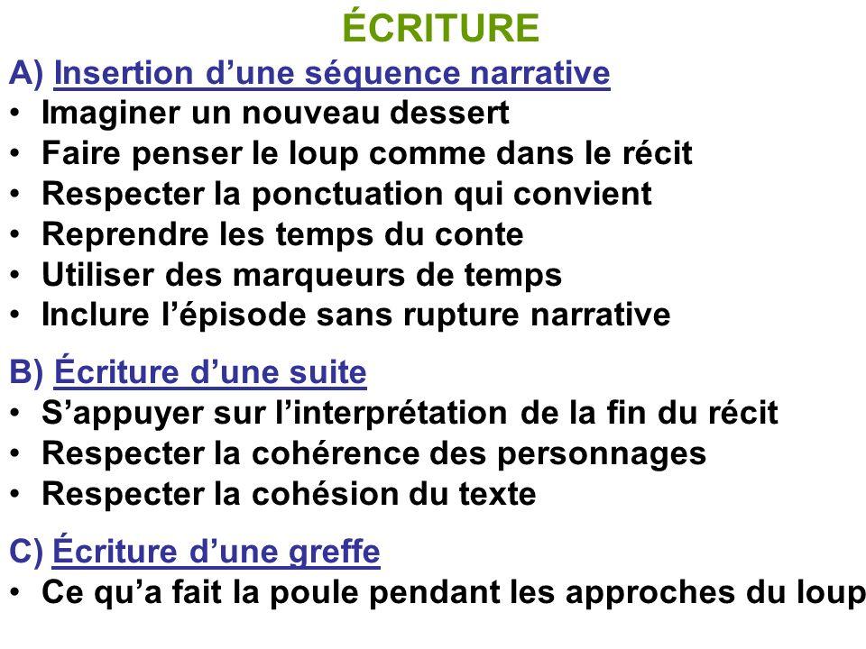 ÉCRITURE A) Insertion dune séquence narrative Imaginer un nouveau dessert Faire penser le loup comme dans le récit Respecter la ponctuation qui convient Reprendre les temps du conte Utiliser des marqueurs de temps Inclure lépisode sans rupture narrative B) Écriture dune suite Sappuyer sur linterprétation de la fin du récit Respecter la cohérence des personnages Respecter la cohésion du texte C) Écriture dune greffe Ce qua fait la poule pendant les approches du loup