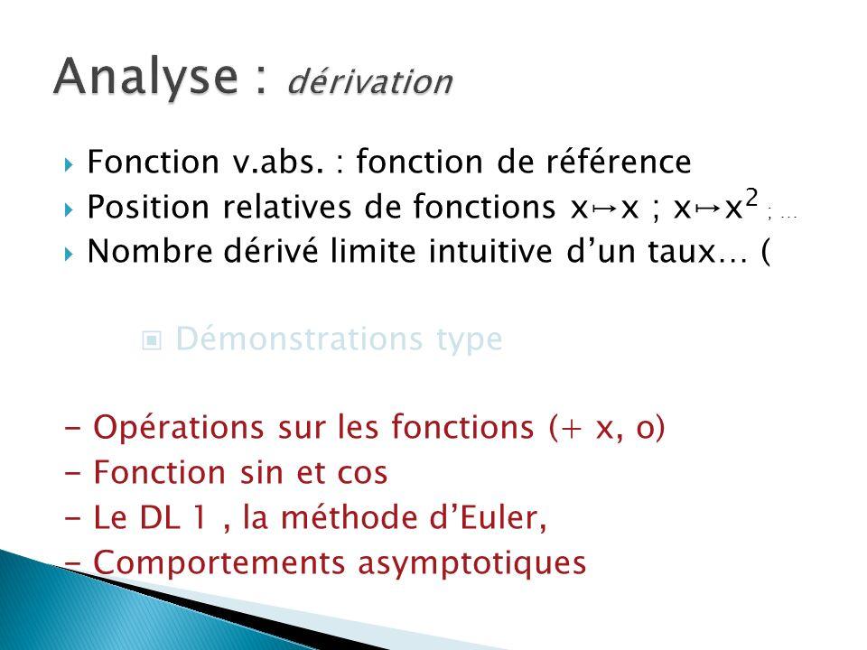 Fonction v.abs.