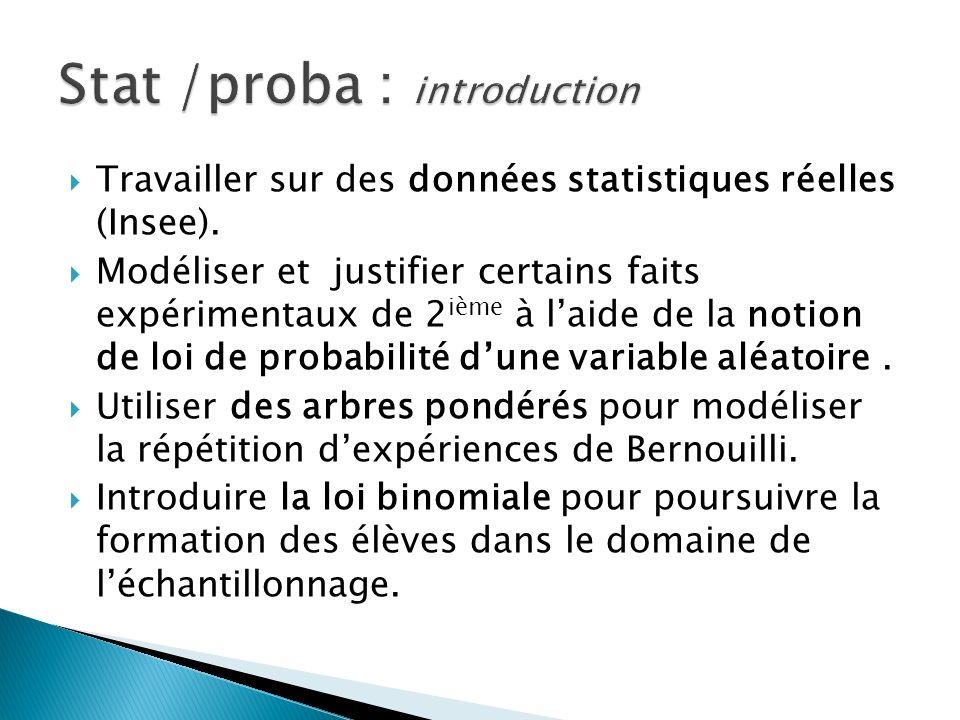 Travailler sur des données statistiques réelles (Insee).
