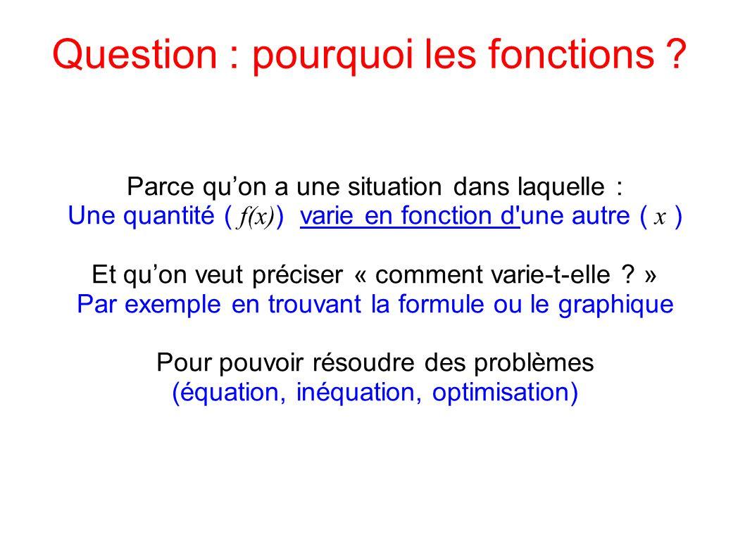 Question : pourquoi les fonctions ? Parce quon a une situation dans laquelle : Une quantité ( f(x) ) varie en fonction d'une autre ( x ) Et quon veut