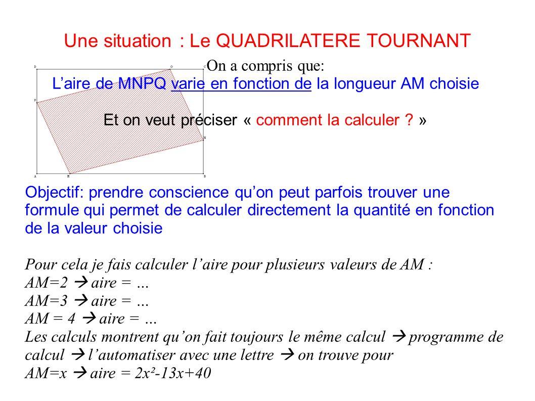 Une situation : Le QUADRILATERE TOURNANT On a compris que: Laire de MNPQ varie en fonction de la longueur AM choisie Et on veut préciser « comment la