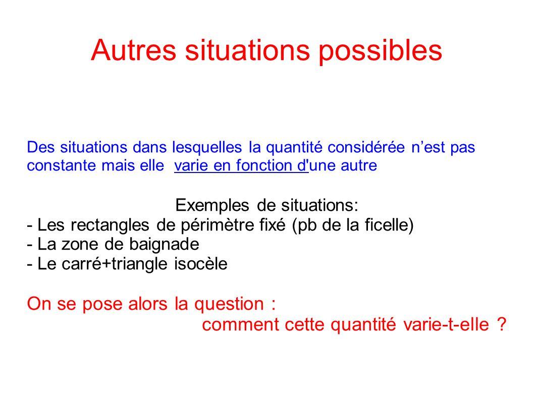Autres situations possibles Des situations dans lesquelles la quantité considérée nest pas constante mais elle varie en fonction d'une autre Exemples