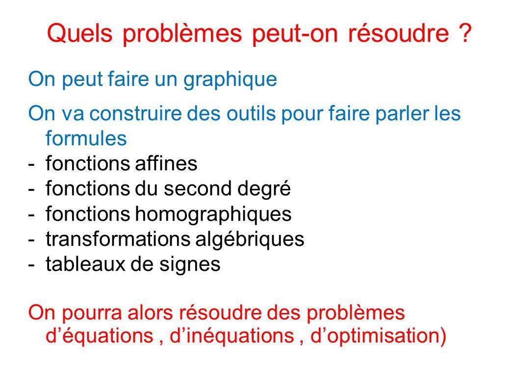 Quels problèmes peut-on résoudre ? On peut faire un graphique On va construire des outils pour faire parler les formules -fonctions affines -fonctions