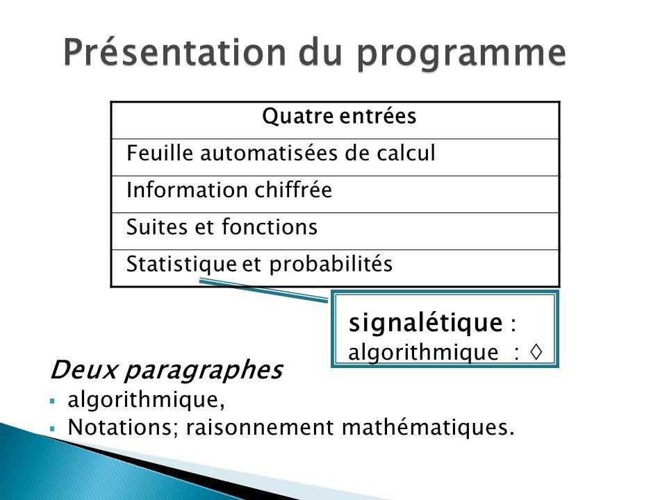 Deux paragraphes algorithmique, Notations; raisonnement mathématiques. Présentation du programme signalétique : algorithmique : Quatre entrées Feuille