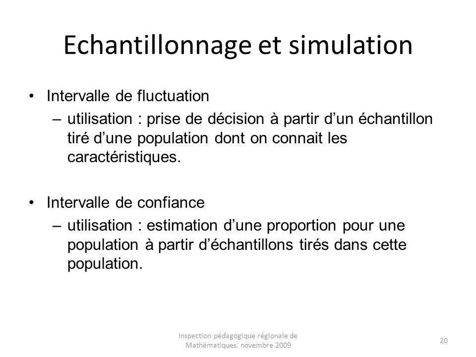 Inspection pédagogique régionale de Mathématiques. novembre 2009 20 Echantillonnage et simulation Intervalle de fluctuation –utilisation : prise de dé