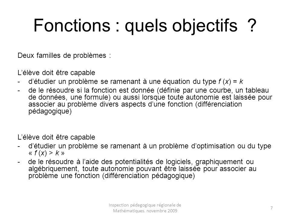 Inspection pédagogique régionale de Mathématiques. novembre 2009 7 Fonctions : quels objectifs ? Deux familles de problèmes : Lélève doit être capable