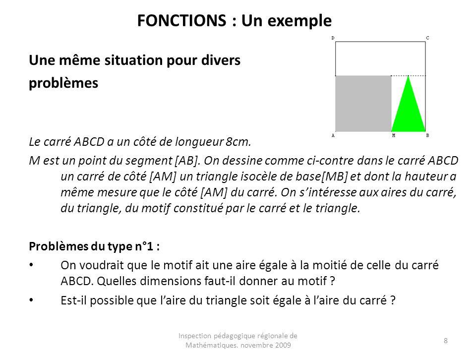 Inspection pédagogique régionale de Mathématiques. novembre 2009 8 FONCTIONS : Un exemple Une même situation pour divers problèmes Le carré ABCD a un