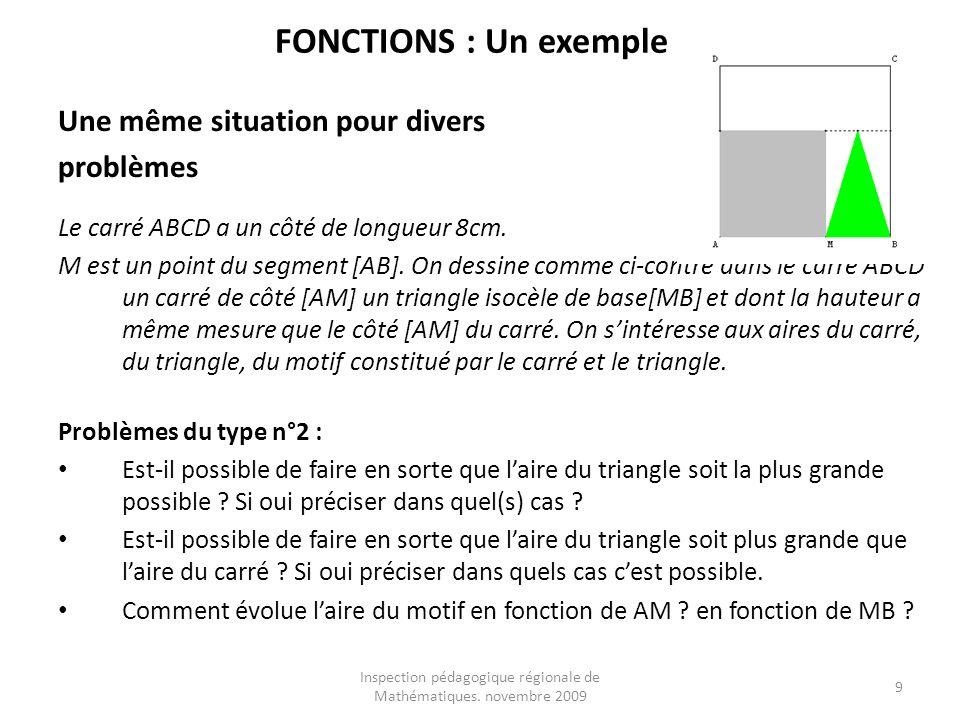 Inspection pédagogique régionale de Mathématiques. novembre 2009 9 FONCTIONS : Un exemple Une même situation pour divers problèmes Le carré ABCD a un