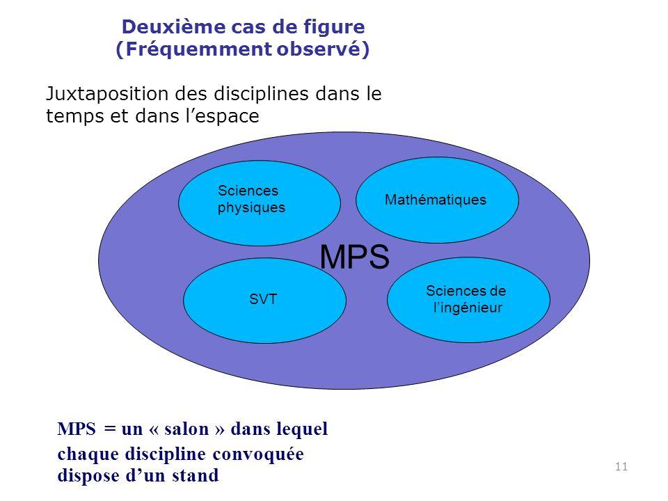 MPS MPS = un « salon » dans lequel chaque discipline convoquée dispose dun stand Sciences physiques SVT Mathématiques Sciences de lingénieur Deuxième cas de figure (Fréquemment observé) Juxtaposition des disciplines dans le temps et dans lespace 11