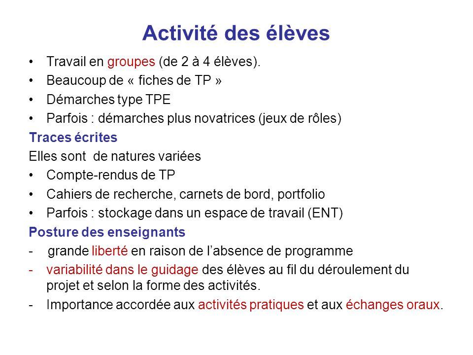 Activité des élèves Travail en groupes (de 2 à 4 élèves).