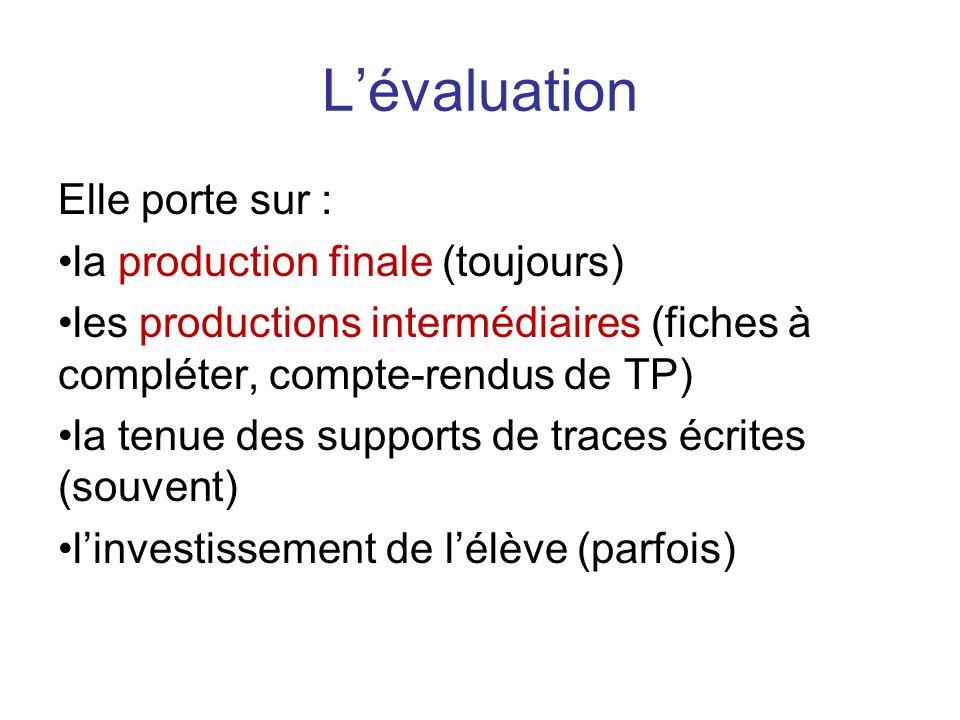 Lévaluation Elle porte sur : la production finale (toujours) les productions intermédiaires (fiches à compléter, compte-rendus de TP) la tenue des supports de traces écrites (souvent) linvestissement de lélève (parfois)