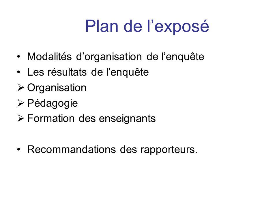 Plan de lexposé Modalités dorganisation de lenquête Les résultats de lenquête Organisation Pédagogie Formation des enseignants Recommandations des rapporteurs.