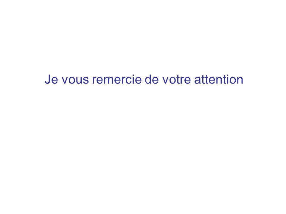 Je vous remercie de votre attention