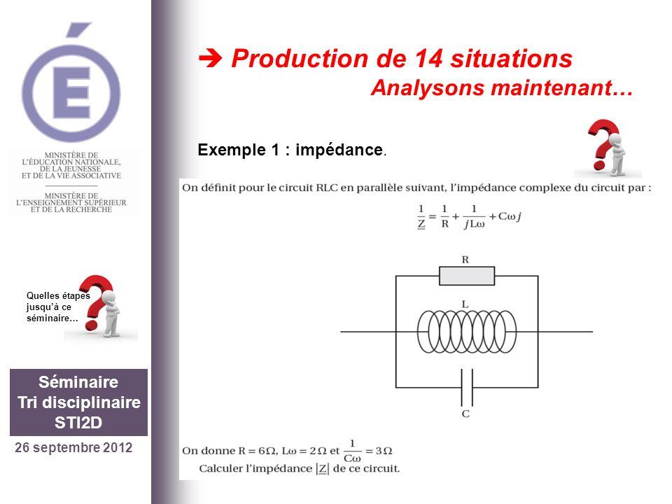 26 septembre 2012 Séminaire Tri disciplinaire STI2D Quelles étapes jusquà ce séminaire… Production de 14 situations Analysons maintenant… Exemple 1 :